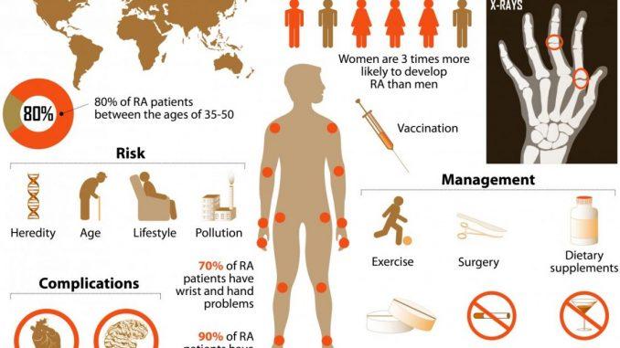 El tratamiento de la artritis reumatoide con inhibidores del TNF puede aumentar ...